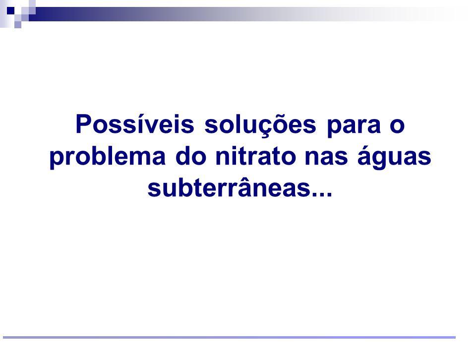 Possíveis soluções para o problema do nitrato nas águas subterrâneas...