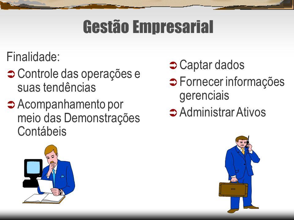 Gestão Empresarial Finalidade: