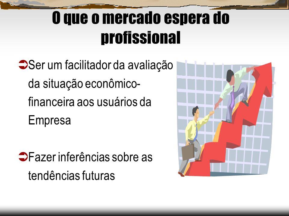 O que o mercado espera do profissional