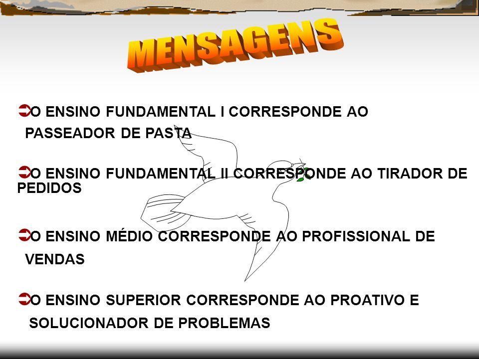 MENSAGENS O ENSINO FUNDAMENTAL I CORRESPONDE AO PASSEADOR DE PASTA