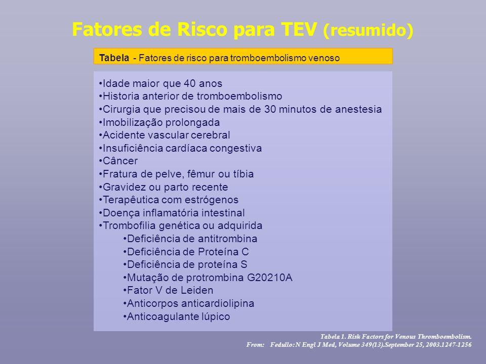 Fatores de Risco para TEV (resumido)