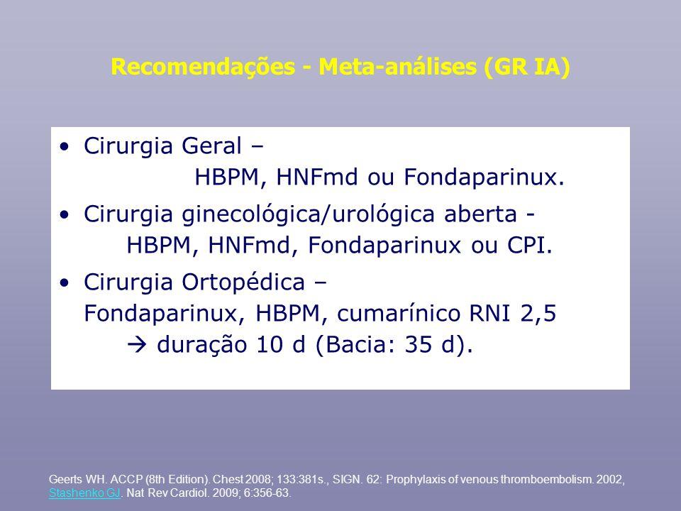 Recomendações - Meta-análises (GR IA)