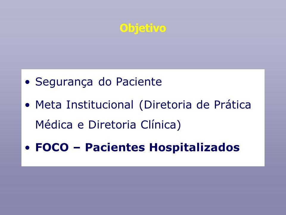 Objetivo Segurança do Paciente. Meta Institucional (Diretoria de Prática Médica e Diretoria Clínica)