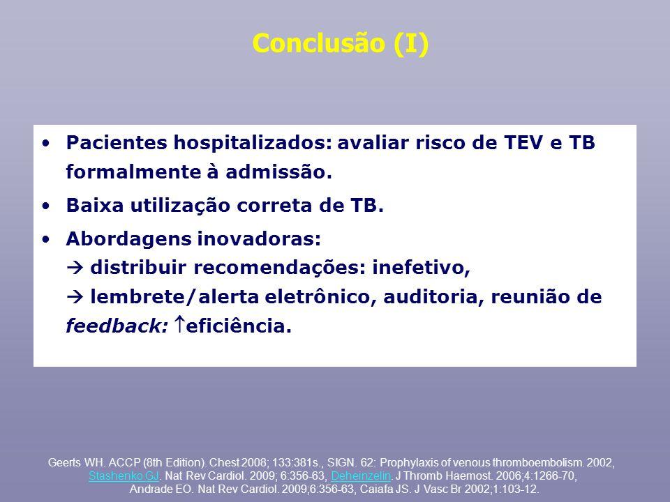 Conclusão (I) Pacientes hospitalizados: avaliar risco de TEV e TB formalmente à admissão. Baixa utilização correta de TB.