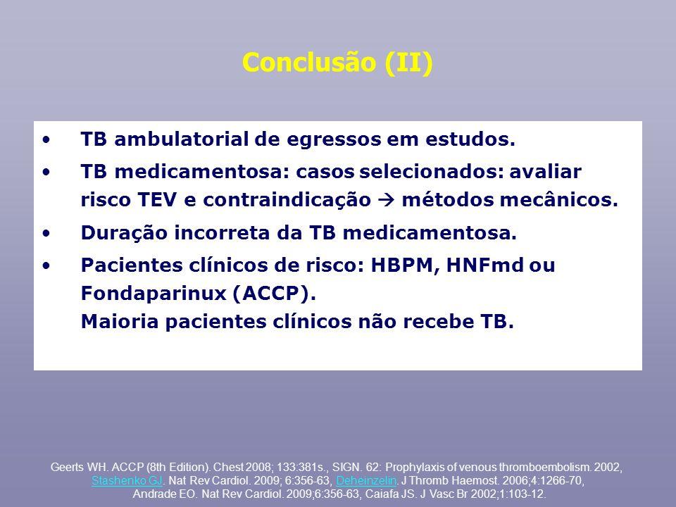 Conclusão (II) TB ambulatorial de egressos em estudos.
