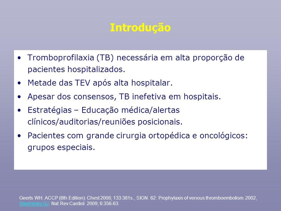 IntroduçãoTromboprofilaxia (TB) necessária em alta proporção de pacientes hospitalizados. Metade das TEV após alta hospitalar.