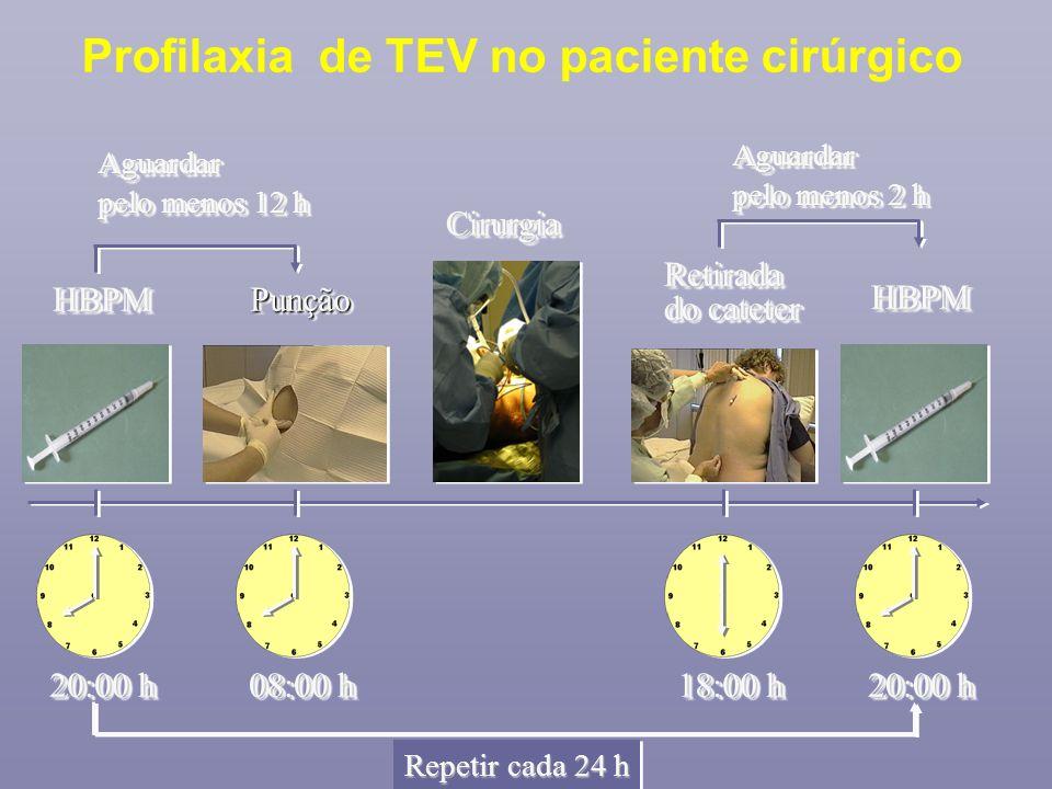 Profilaxia de TEV no paciente cirúrgico