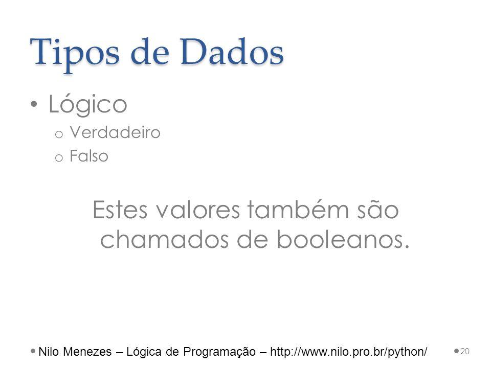 Tipos de Dados Lógico Estes valores também são chamados de booleanos.