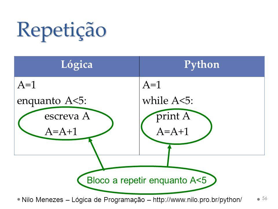 Repetição Lógica Python A=1 enquanto A<5: escreva A A=A+1