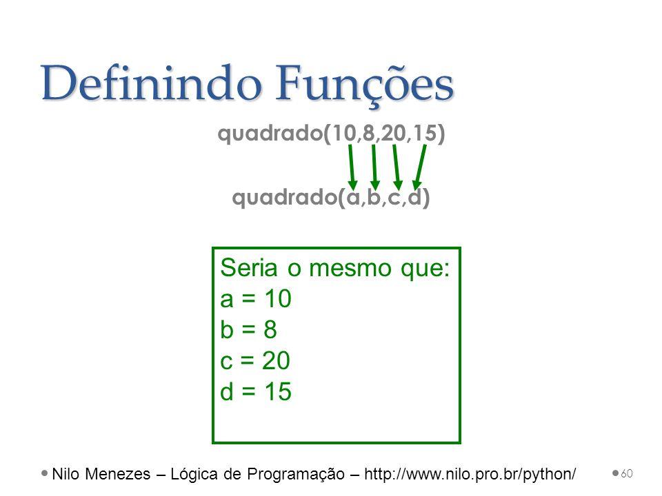 quadrado(10,8,20,15) quadrado(a,b,c,d)