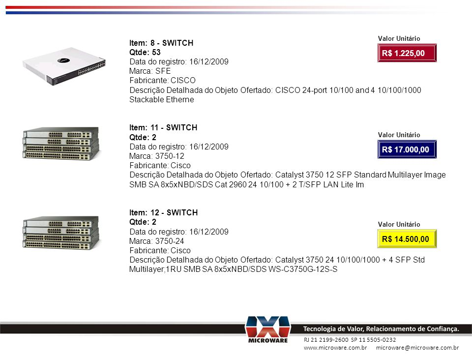 Item: 8 - SWITCH Qtde: 53 Data do registro: 16/12/2009 R$ 1.225,00