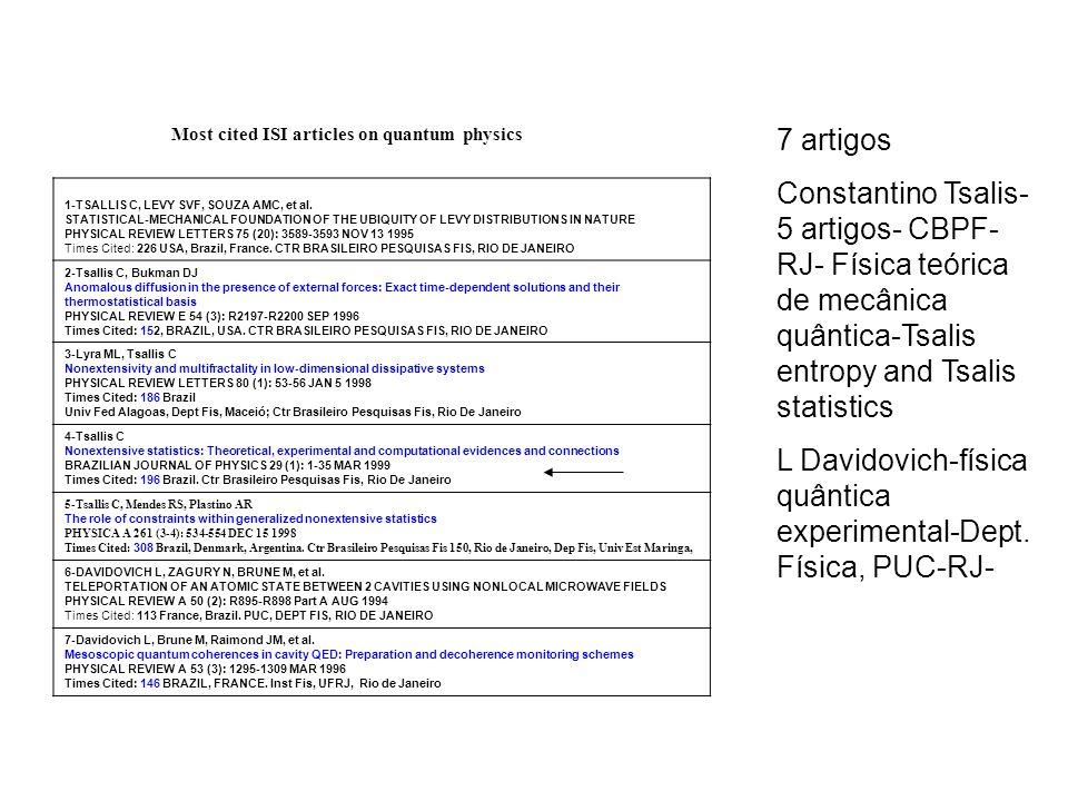 L Davidovich-física quântica experimental-Dept. Física, PUC-RJ-