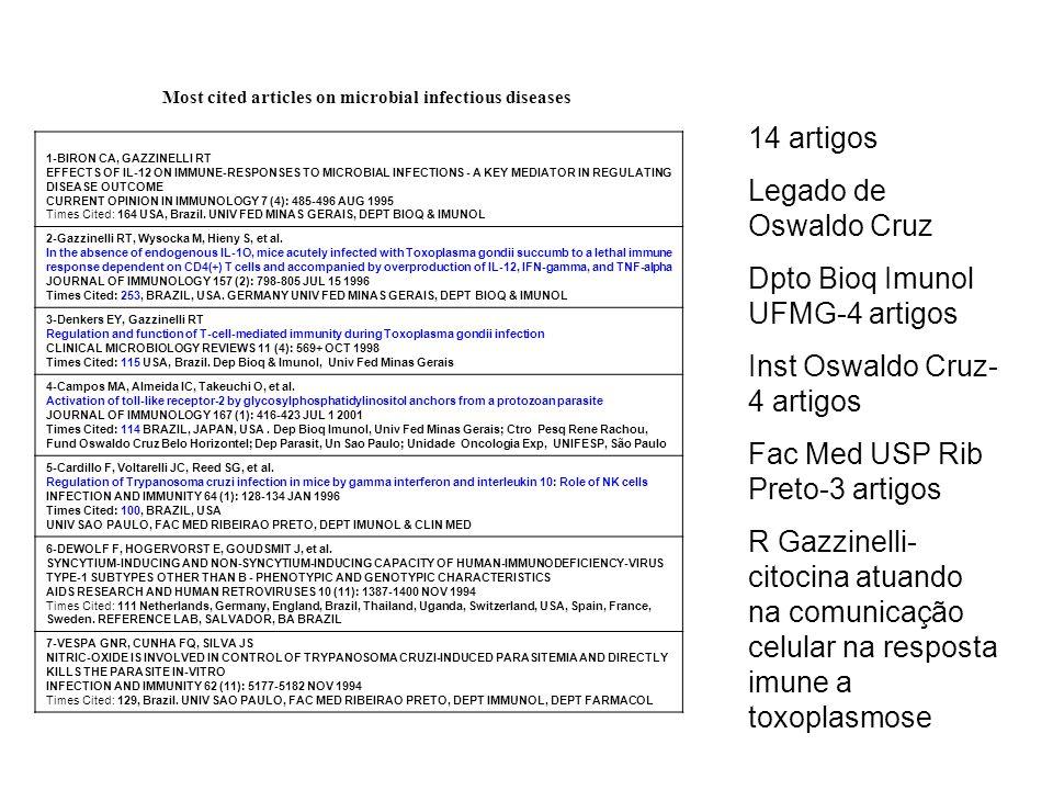Dpto Bioq Imunol UFMG-4 artigos