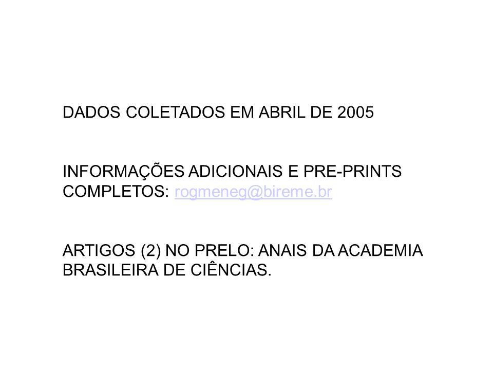DADOS COLETADOS EM ABRIL DE 2005