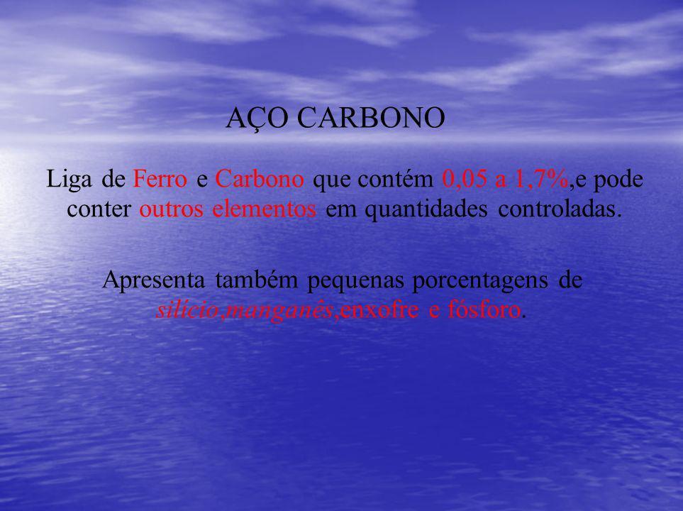 AÇO CARBONOLiga de Ferro e Carbono que contém 0,05 a 1,7%,e pode conter outros elementos em quantidades controladas.