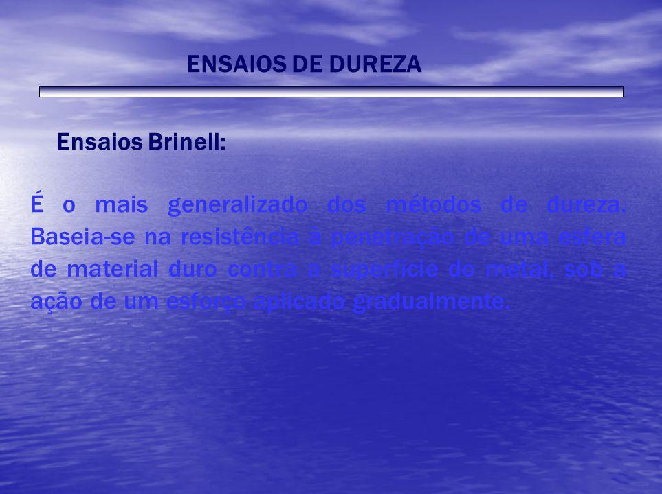 ENSAIOS DE DUREZAEnsaios Brinell: