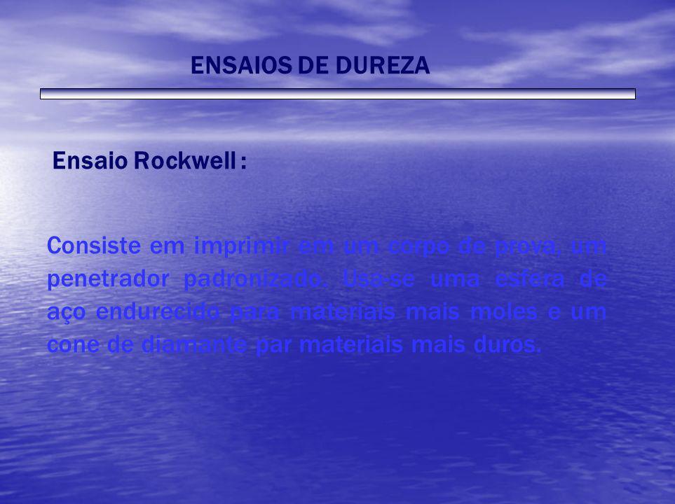 ENSAIOS DE DUREZAEnsaio Rockwell :