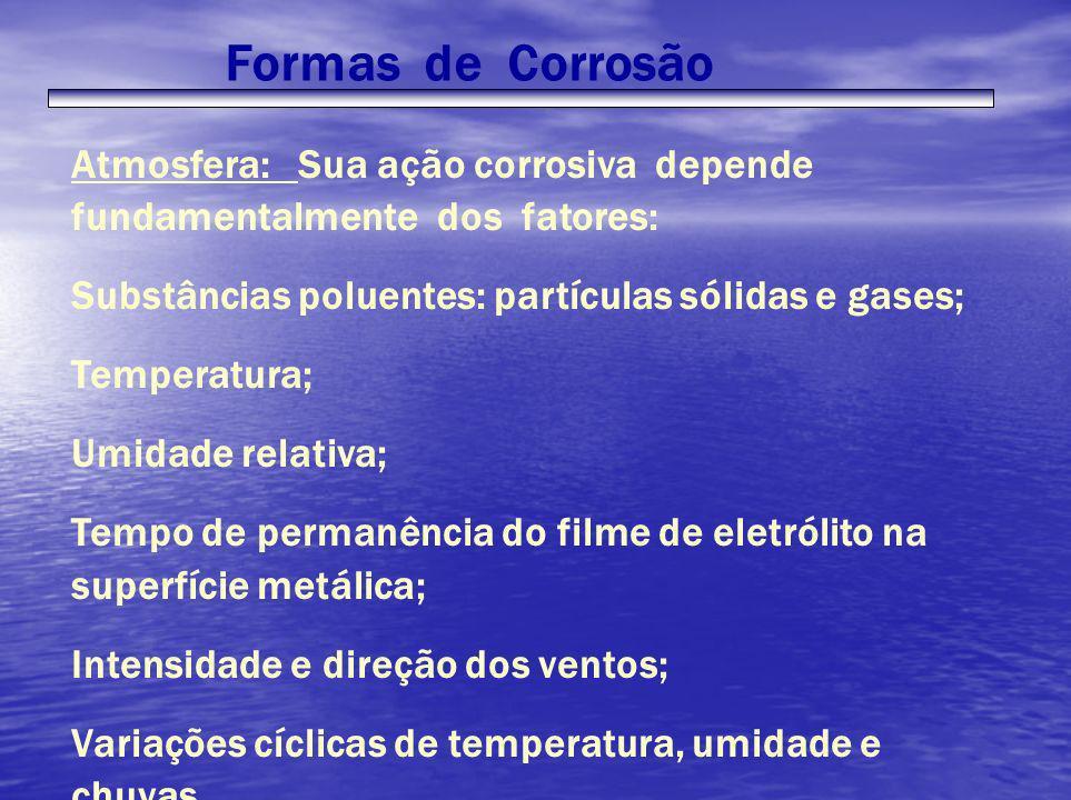Formas de CorrosãoAtmosfera: Sua ação corrosiva depende fundamentalmente dos fatores: Substâncias poluentes: partículas sólidas e gases;