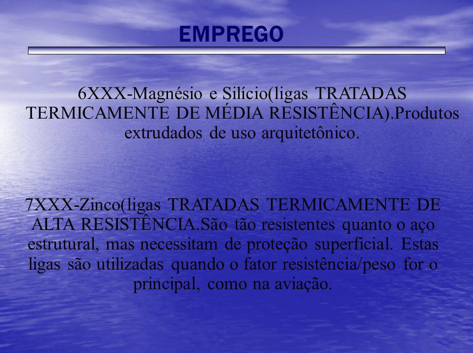 EMPREGO6XXX-Magnésio e Silício(ligas TRATADAS TERMICAMENTE DE MÉDIA RESISTÊNCIA).Produtos extrudados de uso arquitetônico.