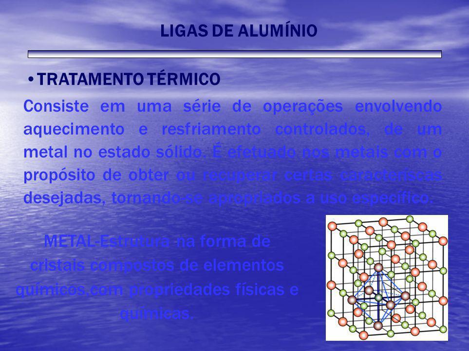 LIGAS DE ALUMÍNIOTRATAMENTO TÉRMICO.