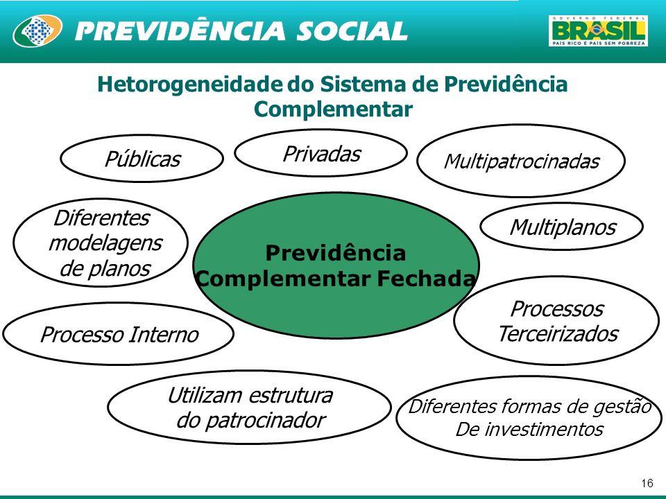 Hetorogeneidade do Sistema de Previdência Complementar