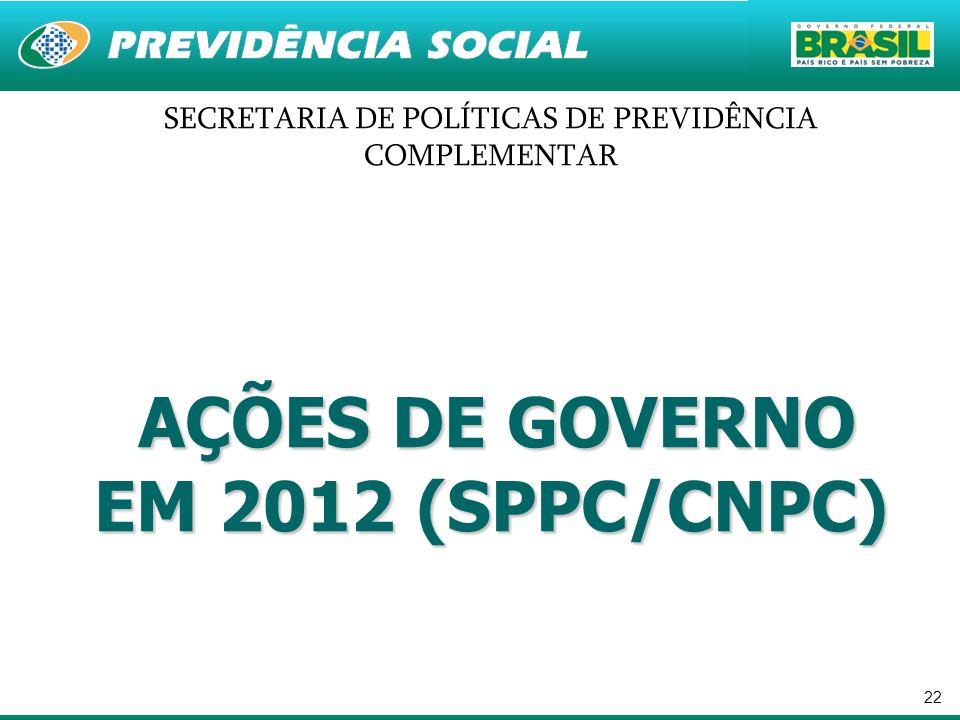 AÇÕES DE GOVERNO EM 2012 (SPPC/CNPC)