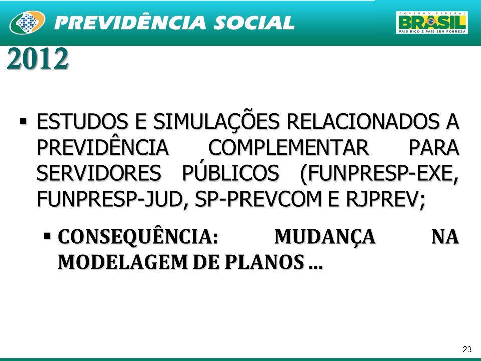 2012ESTUDOS E SIMULAÇÕES RELACIONADOS A PREVIDÊNCIA COMPLEMENTAR PARA SERVIDORES PÚBLICOS (FUNPRESP-EXE, FUNPRESP-JUD, SP-PREVCOM E RJPREV;