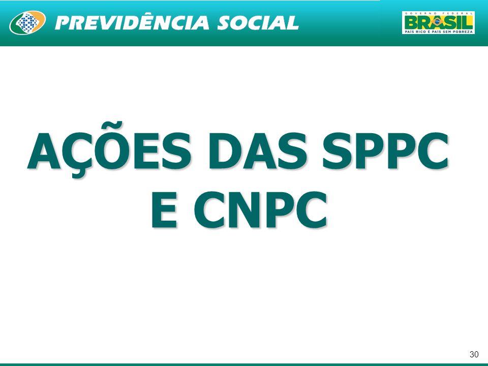 AÇÕES DAS SPPC E CNPC
