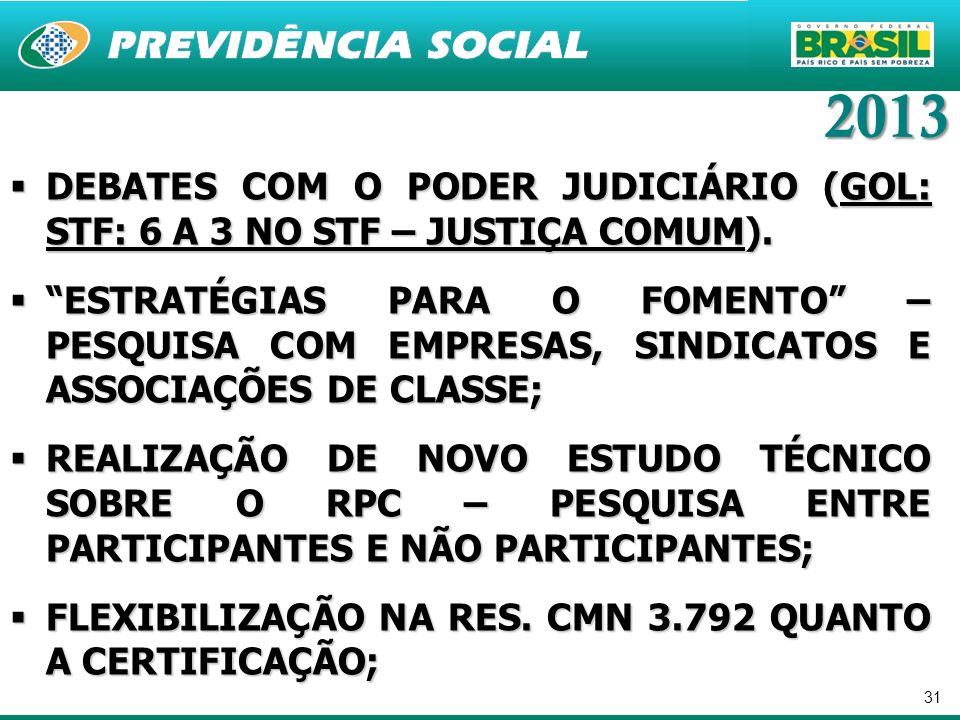 2013 DEBATES COM O PODER JUDICIÁRIO (GOL: STF: 6 A 3 NO STF – JUSTIÇA COMUM).