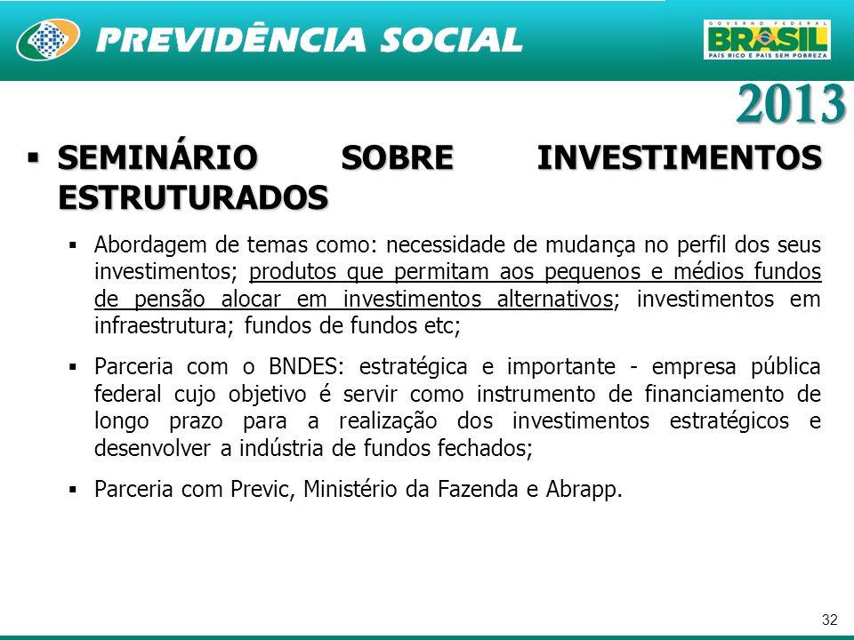 2013 SEMINÁRIO SOBRE INVESTIMENTOS ESTRUTURADOS