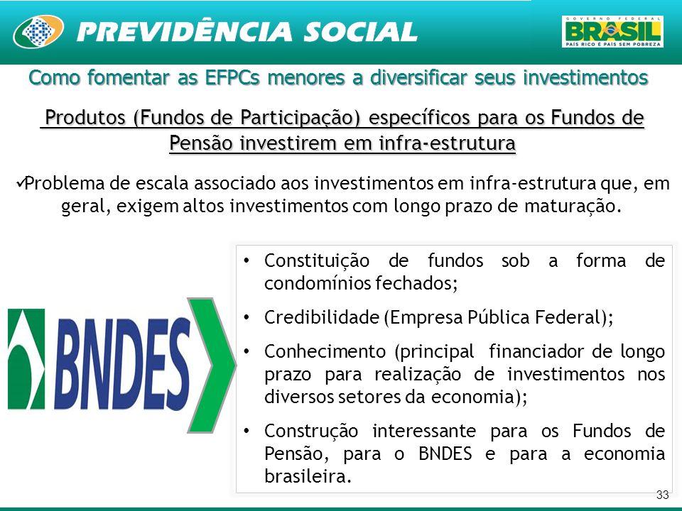 Como fomentar as EFPCs menores a diversificar seus investimentos