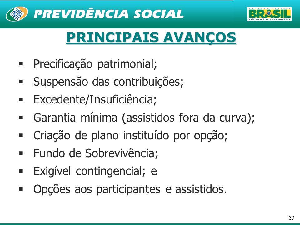 PRINCIPAIS AVANÇOS Precificação patrimonial;