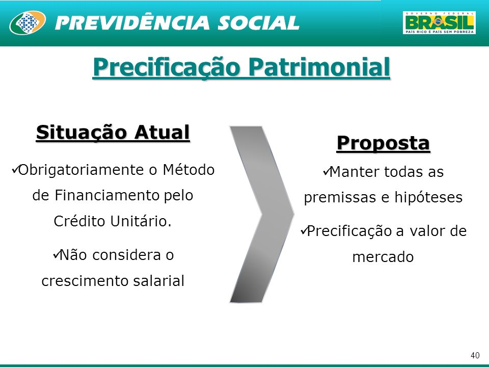 Precificação Patrimonial