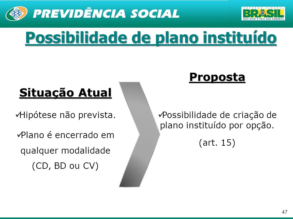 Possibilidade de plano instituído