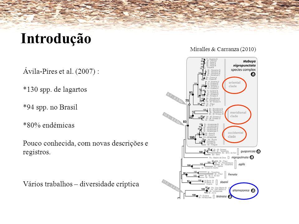 Introdução Ávila-Pires et al. (2007) : *130 spp. de lagartos
