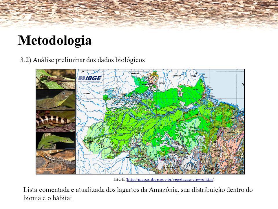 Metodologia 3.2) Análise preliminar dos dados biológicos