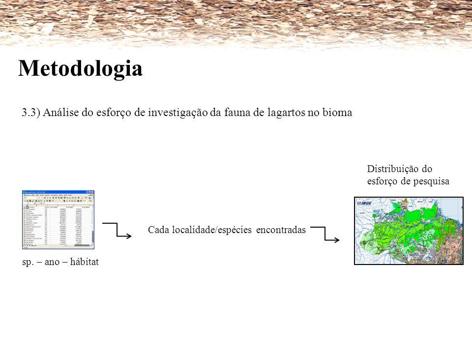 Metodologia 3.3) Análise do esforço de investigação da fauna de lagartos no bioma. Distribuição do esforço de pesquisa.