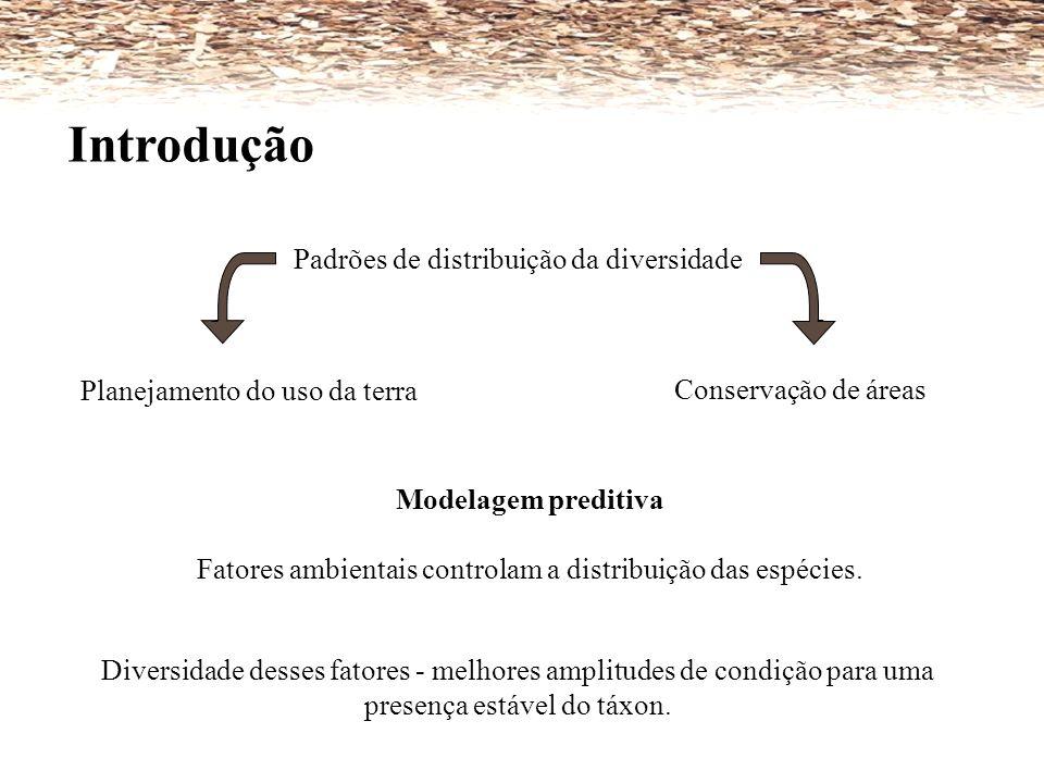 Fatores ambientais controlam a distribuição das espécies.