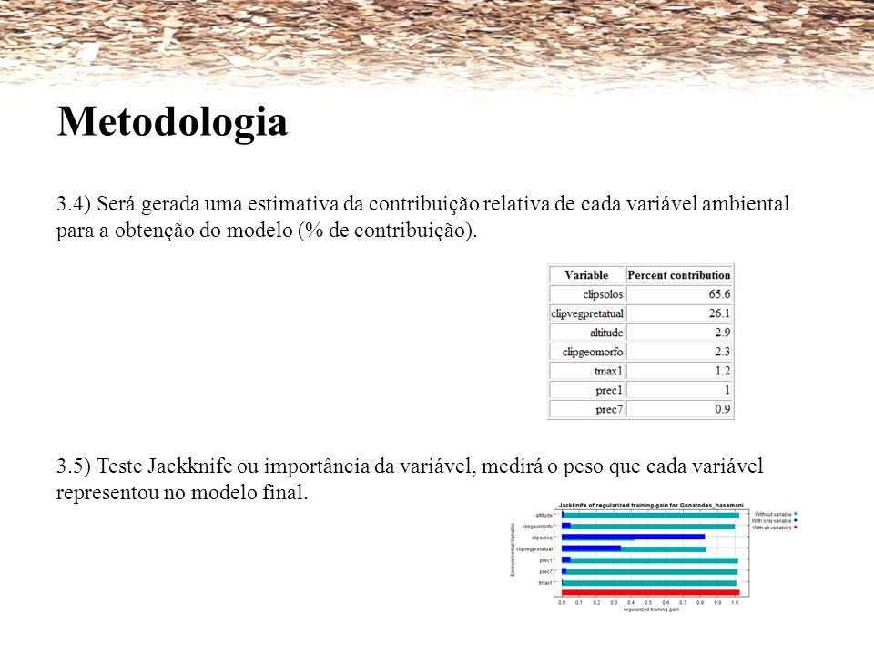 Metodologia 3.4) Será gerada uma estimativa da contribuição relativa de cada variável ambiental para a obtenção do modelo (% de contribuição).