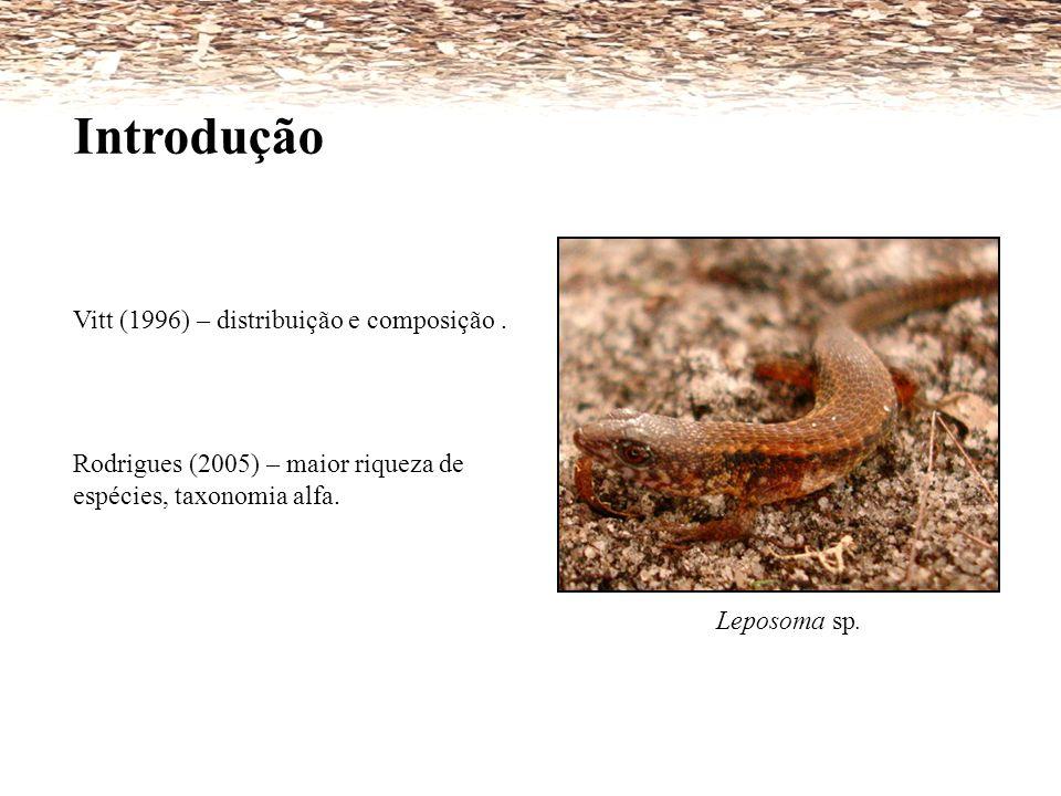 Introdução Vitt (1996) – distribuição e composição .