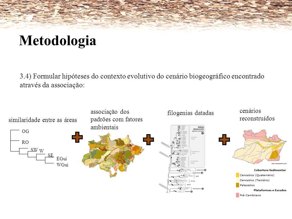 Metodologia 3.4) Formular hipóteses do contexto evolutivo do cenário biogeográfico encontrado através da associação: