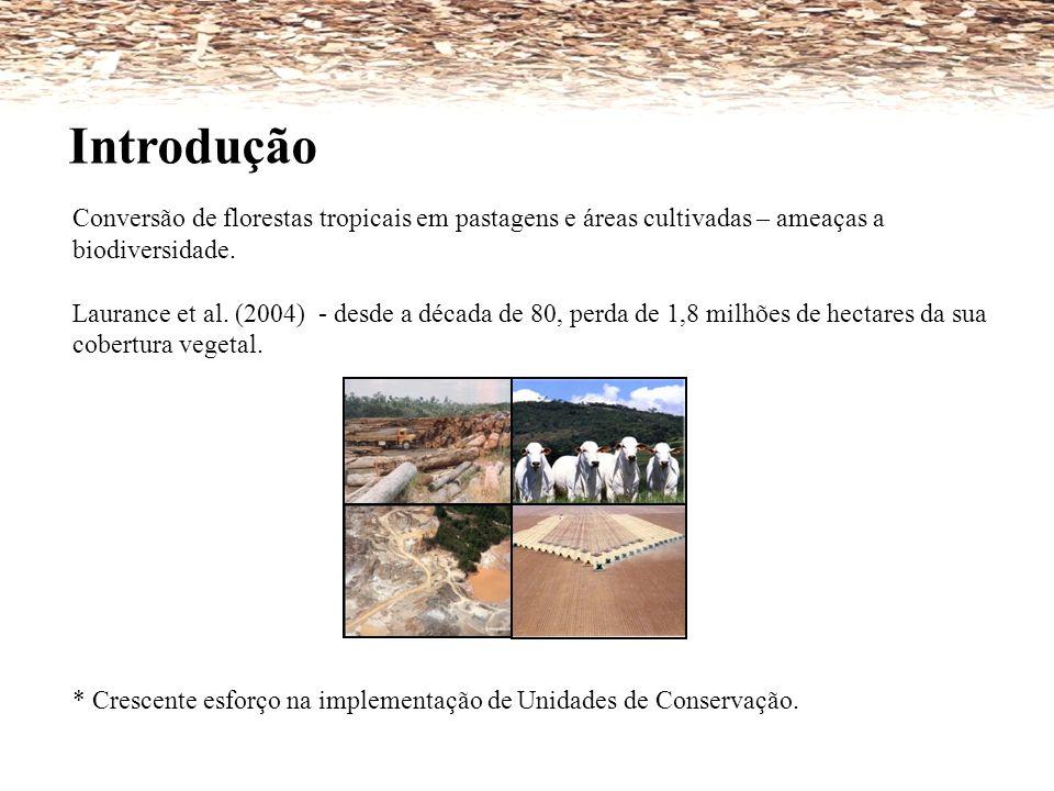 Introdução Conversão de florestas tropicais em pastagens e áreas cultivadas – ameaças a biodiversidade.