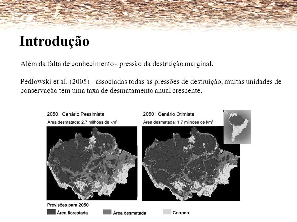 Introdução Além da falta de conhecimento - pressão da destruição marginal.