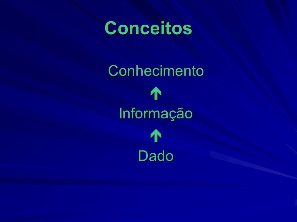 Conceitos Conhecimento  Informação Dado