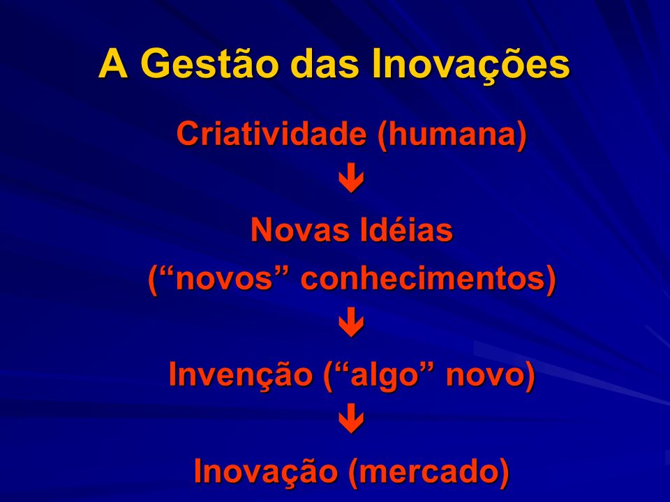 Criatividade (humana) ( novos conhecimentos) Invenção ( algo novo)