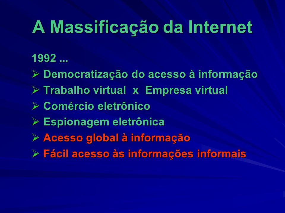 A Massificação da Internet
