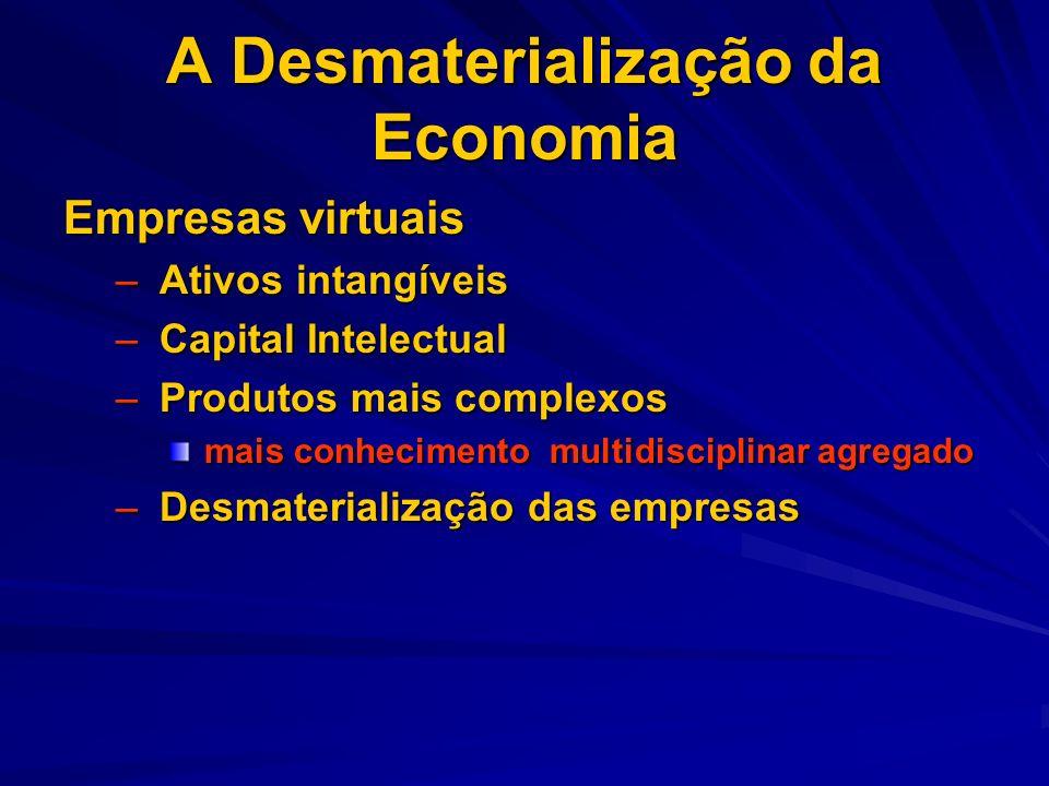 A Desmaterialização da Economia