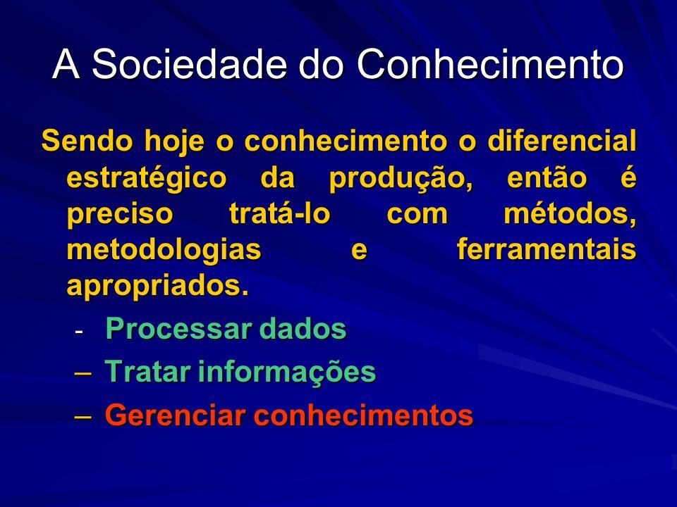 A Sociedade do Conhecimento