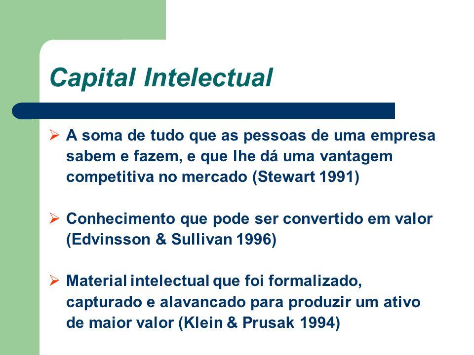 Capital IntelectualA soma de tudo que as pessoas de uma empresa sabem e fazem, e que lhe dá uma vantagem competitiva no mercado (Stewart 1991)