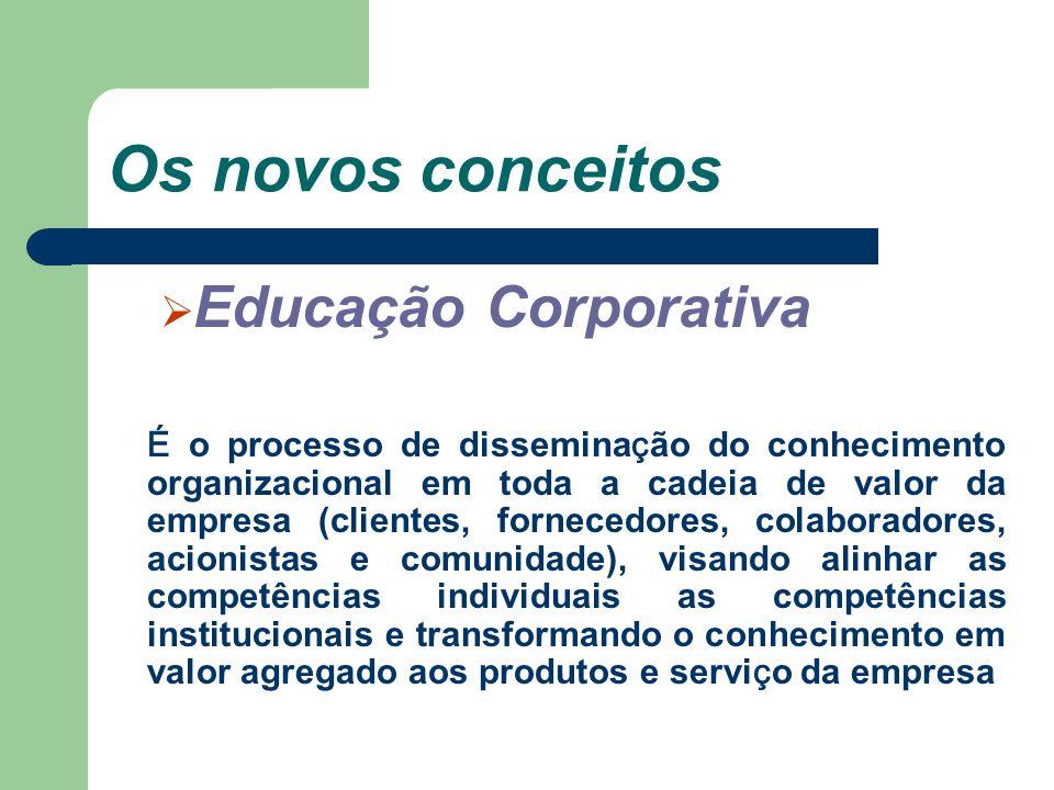 Os novos conceitos Educação Corporativa